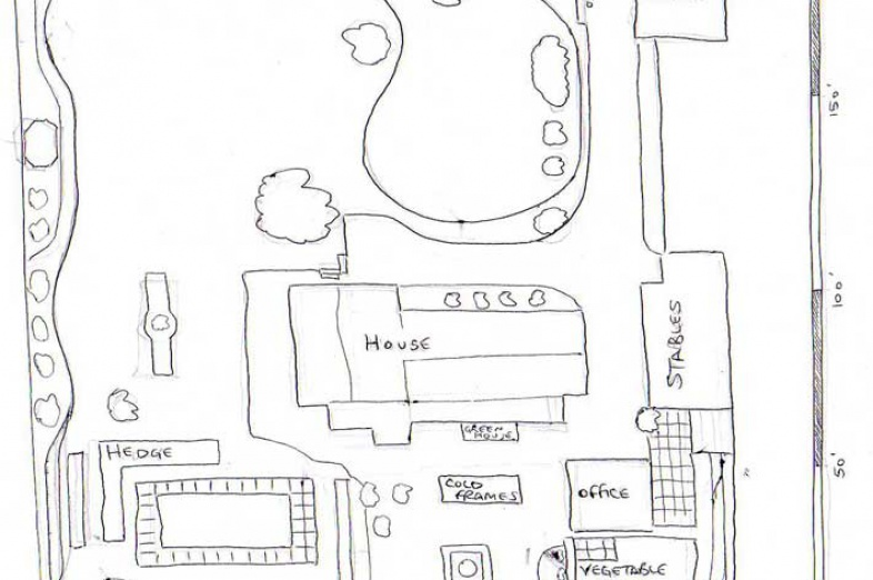 Garden Railway - plans